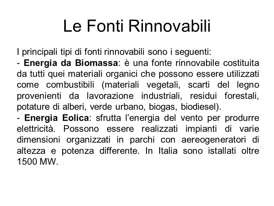 I principali tipi di fonti rinnovabili sono i seguenti: - Energia da Biomassa: è una fonte rinnovabile costituita da tutti quei materiali organici che