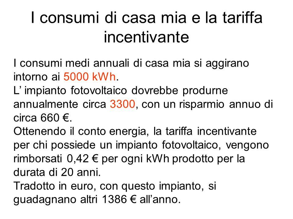 I consumi di casa mia e la tariffa incentivante I consumi medi annuali di casa mia si aggirano intorno ai 5000 kWh. L impianto fotovoltaico dovrebbe p