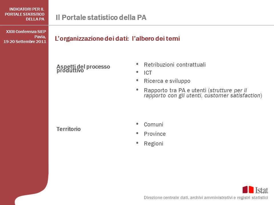 Il Portale statistico della PA Direzione centrale dati, archivi amministrativi e registri statistici INDICATORI PER IL PORTALE STATISTICO DELLA PA Ret