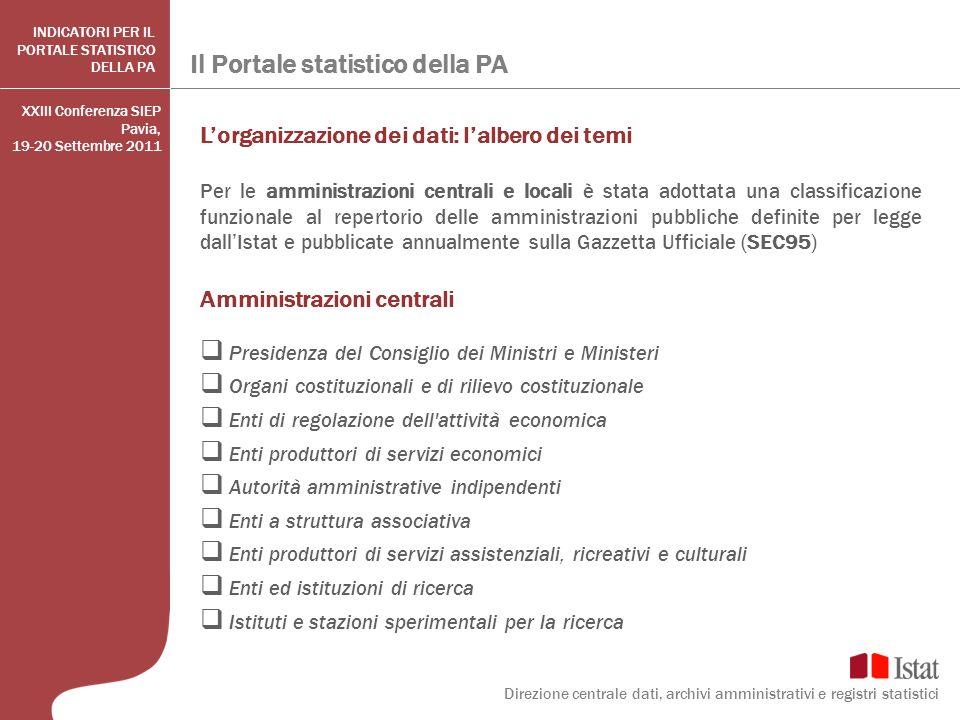 Il Portale statistico della PA Direzione centrale dati, archivi amministrativi e registri statistici INDICATORI PER IL PORTALE STATISTICO DELLA PA Lor
