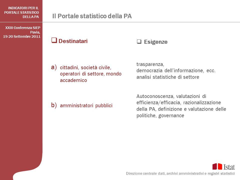 Il Portale statistico della PA Direzione centrale dati, archivi amministrativi e registri statistici INDICATORI PER IL PORTALE STATISTICO DELLA PA Des