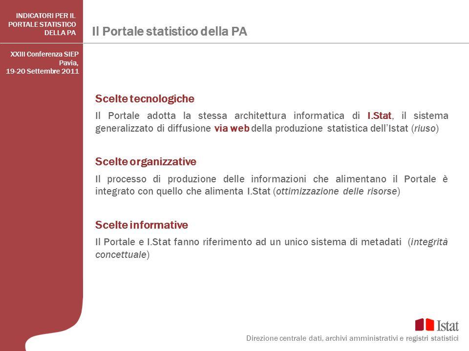 Il Portale statistico della PA Direzione centrale dati, archivi amministrativi e registri statistici INDICATORI PER IL PORTALE STATISTICO DELLA PA Sce