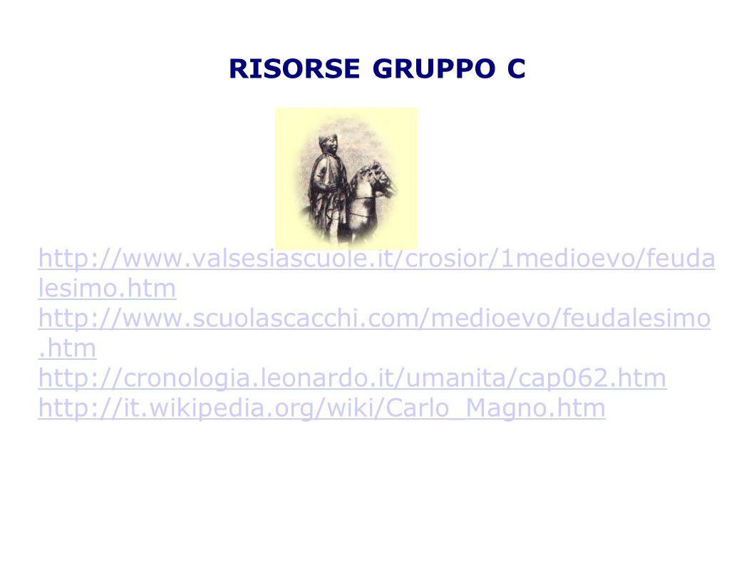 RISORSE GRUPPO D http://www.valdarnoscuola.net/val/labo/rigncast/pag princ/vitacast.htm http://www.garamond.it/landi/castelli.htm http://www.scuolascacchi.com/medioevo/feudalesimo.htmhttp://wikipedia.org/wiki/feudalesimo