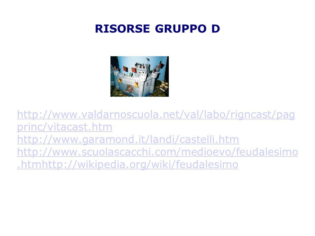 RISORSE GRUPPO D http://www.valdarnoscuola.net/val/labo/rigncast/pag princ/vitacast.htm http://www.garamond.it/landi/castelli.htm http://www.scuolasca
