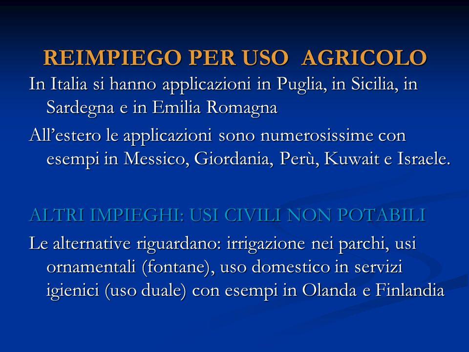 In Italia si hanno applicazioni in Puglia, in Sicilia, in Sardegna e in Emilia Romagna Allestero le applicazioni sono numerosissime con esempi in Mess