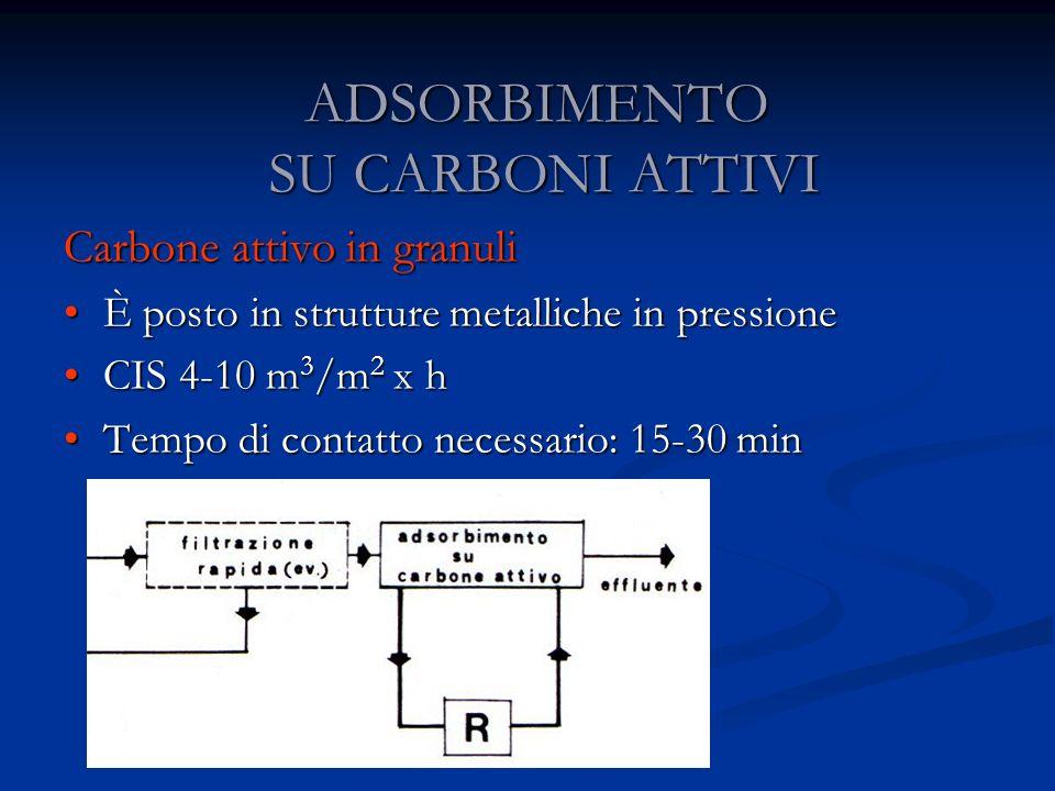 Carbone attivo in granuli È posto in strutture metalliche in pressioneÈ posto in strutture metalliche in pressione CIS 4-10 m 3 /m 2 x hCIS 4-10 m 3 /