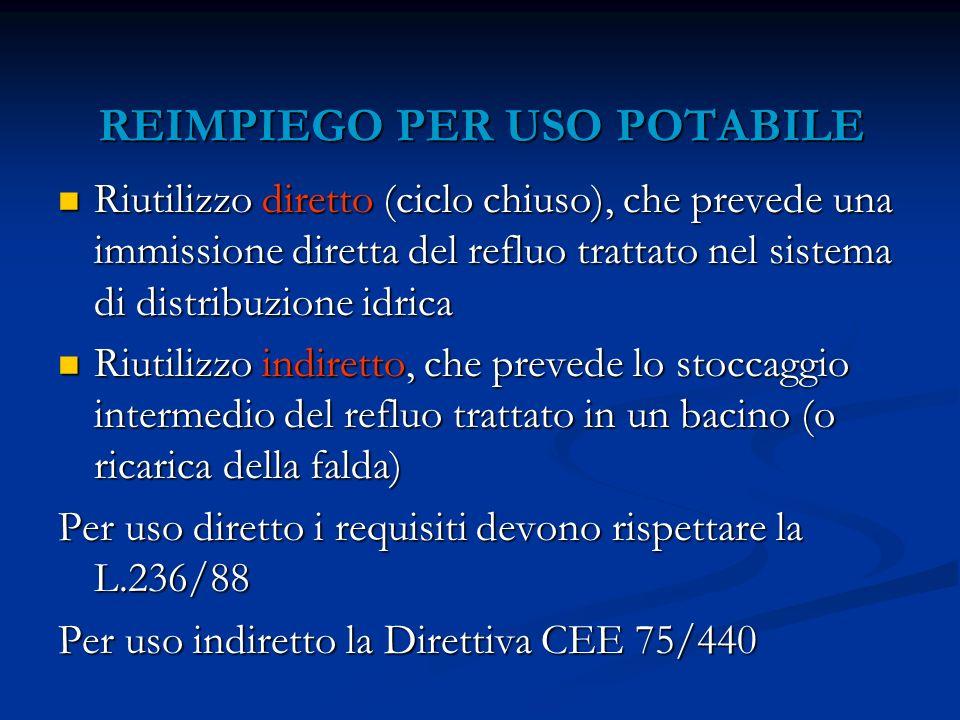 REIMPIEGO PER USO POTABILE Riutilizzo diretto (ciclo chiuso), che prevede una immissione diretta del refluo trattato nel sistema di distribuzione idri