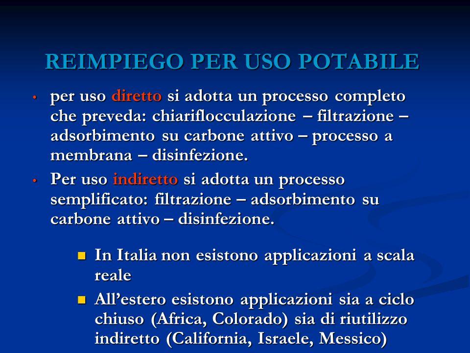 REIMPIEGO PER USO POTABILE per uso diretto si adotta un processo completo che preveda: chiariflocculazione – filtrazione – adsorbimento su carbone att