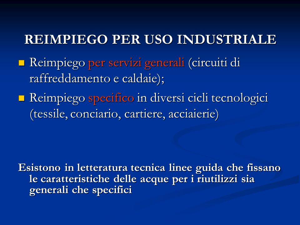 REIMPIEGO PER USO INDUSTRIALE Reimpiego per servizi generali (circuiti di raffreddamento e caldaie); Reimpiego per servizi generali (circuiti di raffr