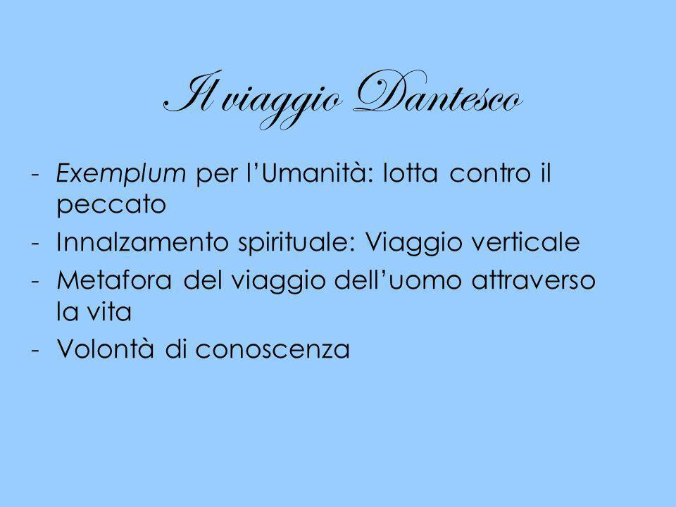 Il viaggio Dantesco -Exemplum per lUmanità: lotta contro il peccato -Innalzamento spirituale: Viaggio verticale -Metafora del viaggio delluomo attrave