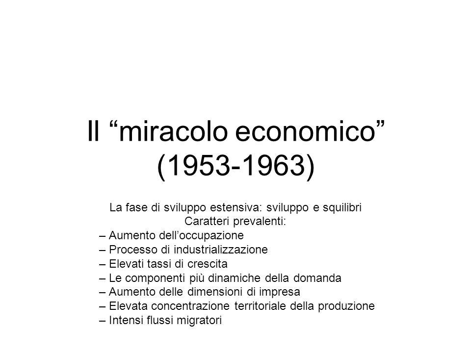 Il miracolo economico (1953-1963) La fase di sviluppo estensiva: sviluppo e squilibri Caratteri prevalenti: – Aumento delloccupazione – Processo di in