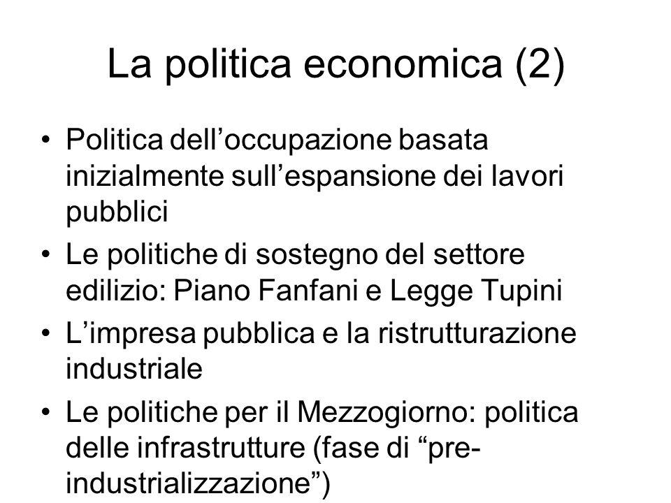 La politica economica (2) Politica delloccupazione basata inizialmente sullespansione dei lavori pubblici Le politiche di sostegno del settore edilizi