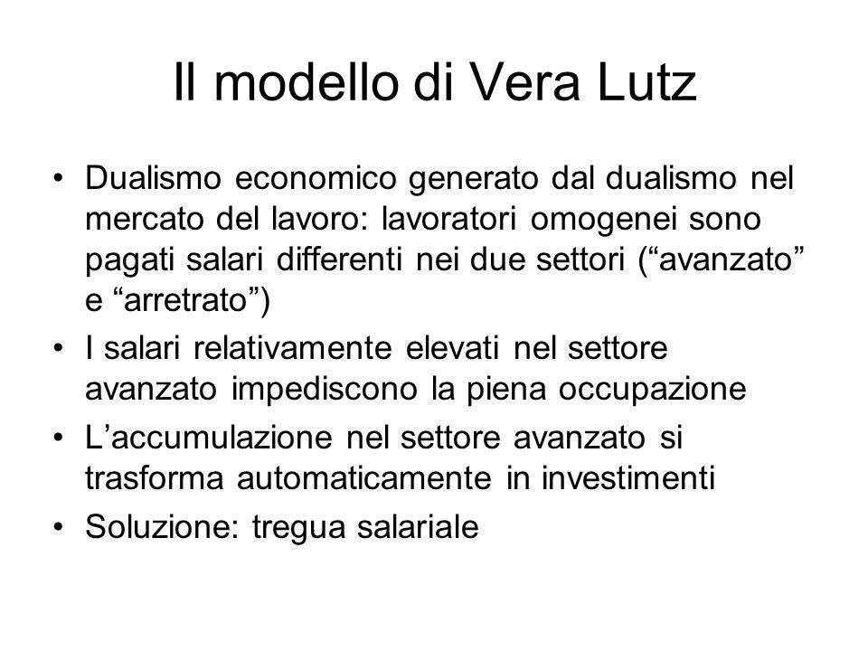 Il modello di Vera Lutz Dualismo economico generato dal dualismo nel mercato del lavoro: lavoratori omogenei sono pagati salari differenti nei due set