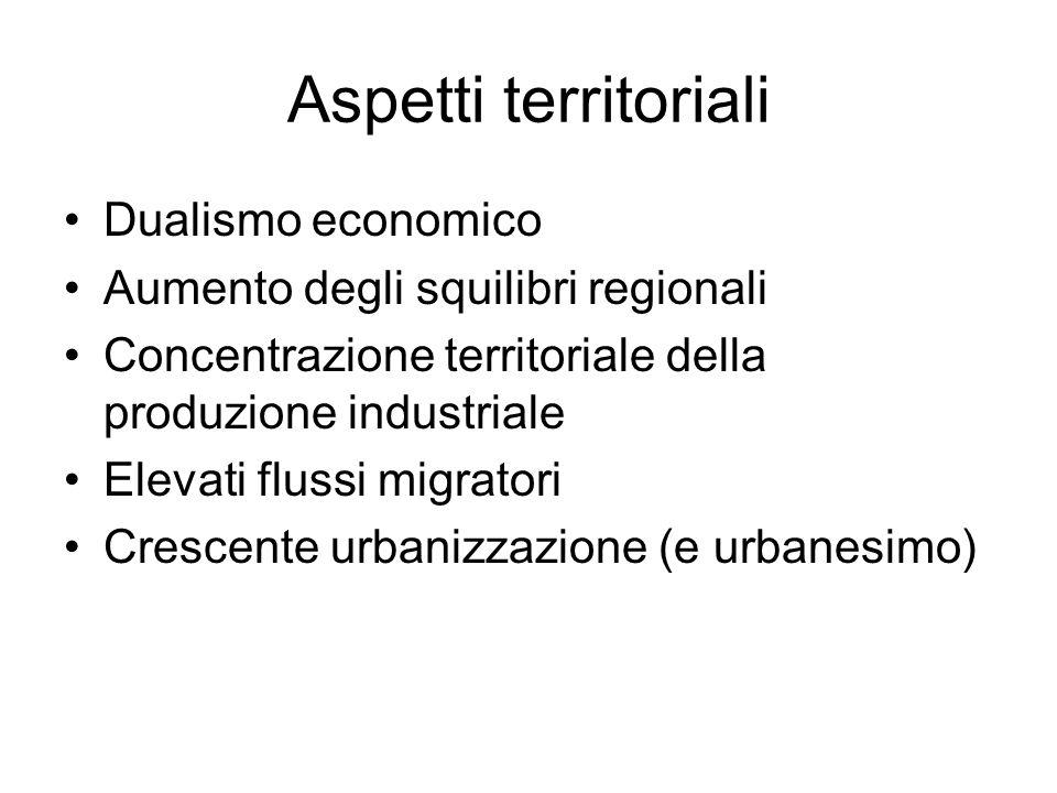 Aspetti territoriali Dualismo economico Aumento degli squilibri regionali Concentrazione territoriale della produzione industriale Elevati flussi migratori Crescente urbanizzazione (e urbanesimo)