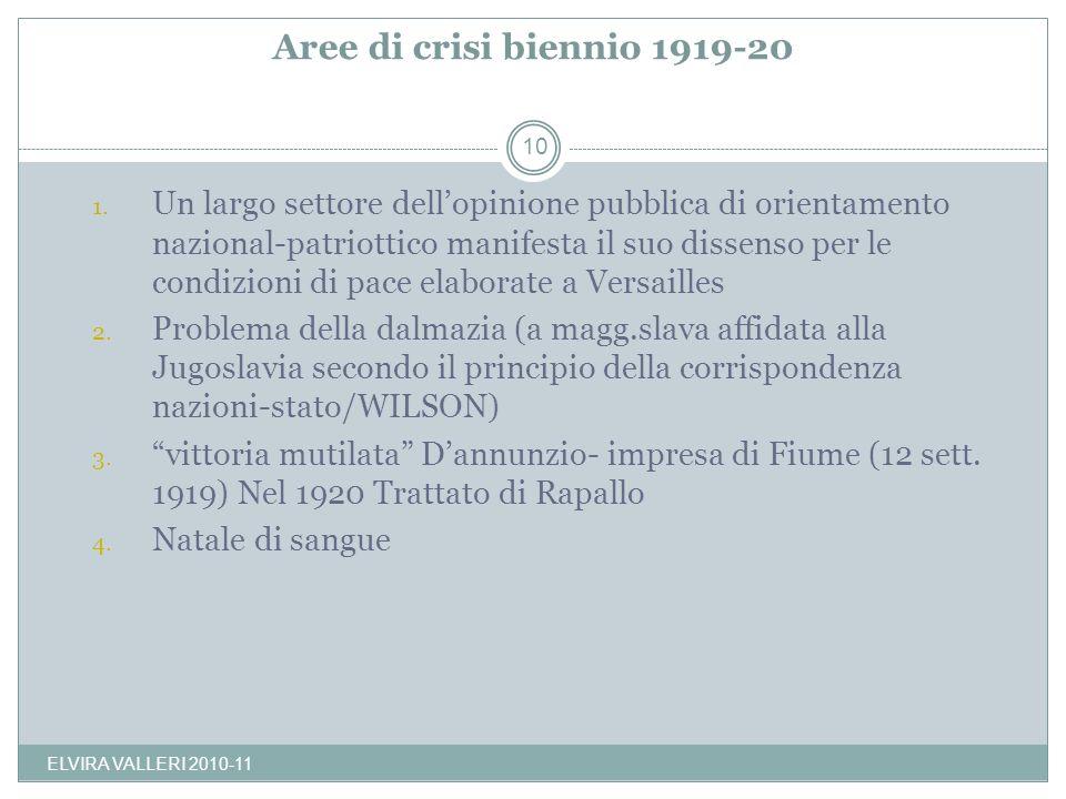 Aree di crisi biennio 1919-20 1. Un largo settore dellopinione pubblica di orientamento nazional-patriottico manifesta il suo dissenso per le condizio