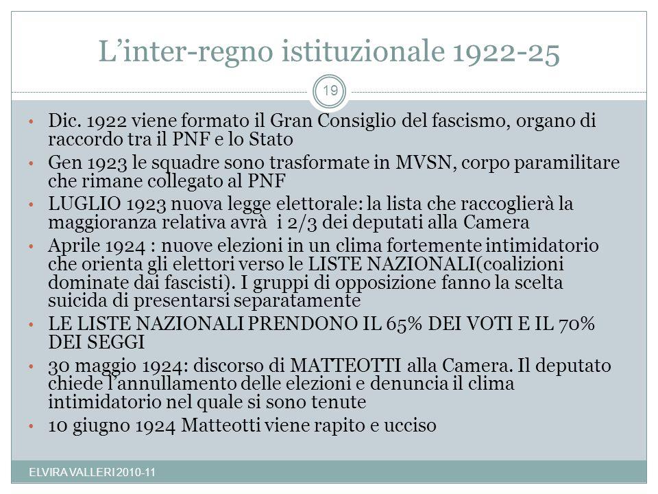 Linter-regno istituzionale 1922-25 Dic. 1922 viene formato il Gran Consiglio del fascismo, organo di raccordo tra il PNF e lo Stato Gen 1923 le squadr