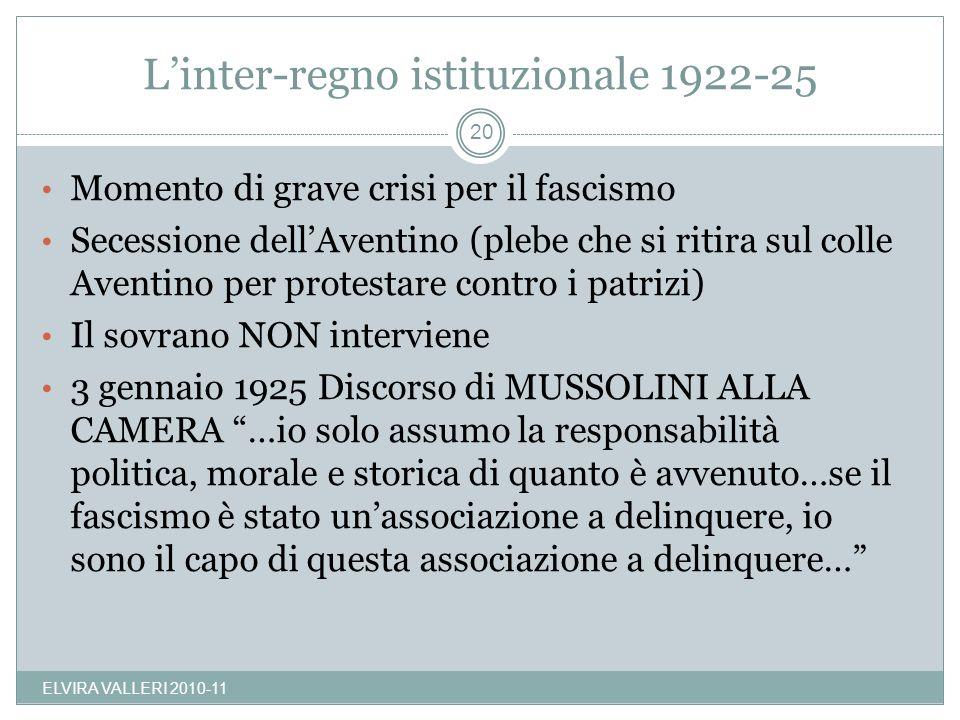 Linter-regno istituzionale 1922-25 Momento di grave crisi per il fascismo Secessione dellAventino (plebe che si ritira sul colle Aventino per protesta
