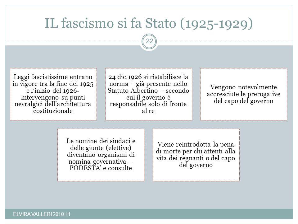 IL fascismo si fa Stato (1925-1929) Leggi fascistissime entrano in vigore tra la fine del 1925 e linizio del 1926- intervengono su punti nevralgici de