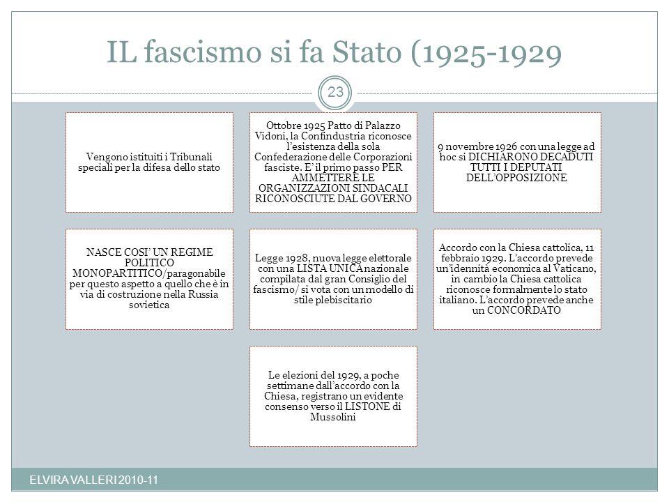 IL fascismo si fa Stato (1925-1929 Vengono istituiti i Tribunali speciali per la difesa dello stato Ottobre 1925 Patto di Palazzo Vidoni, la Confindus