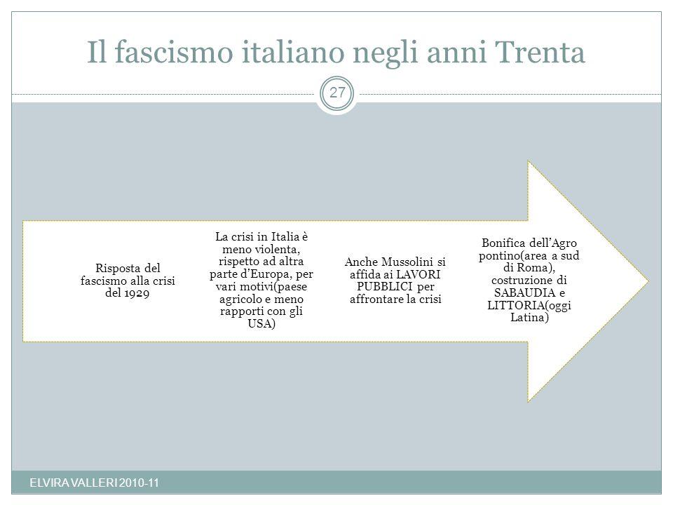 Il fascismo italiano negli anni Trenta Bonifica dellAgro pontino(area a sud di Roma), costruzione di SABAUDIA e LITTORIA(oggi Latina) Anche Mussolini