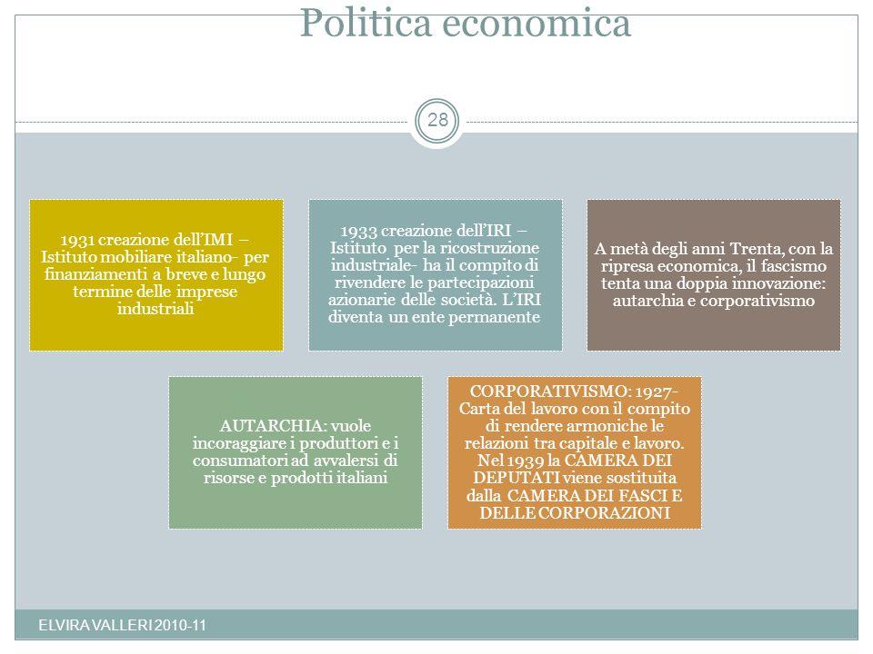 Politica economica 1931 creazione dellIMI – Istituto mobiliare italiano- per finanziamenti a breve e lungo termine delle imprese industriali 1933 crea