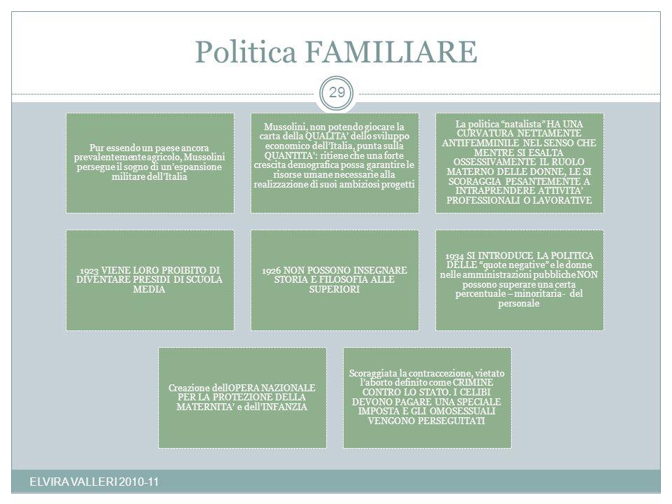 Politica FAMILIARE Pur essendo un paese ancora prevalentemente agricolo, Mussolini persegue il sogno di unespansione militare dellItalia Mussolini, no