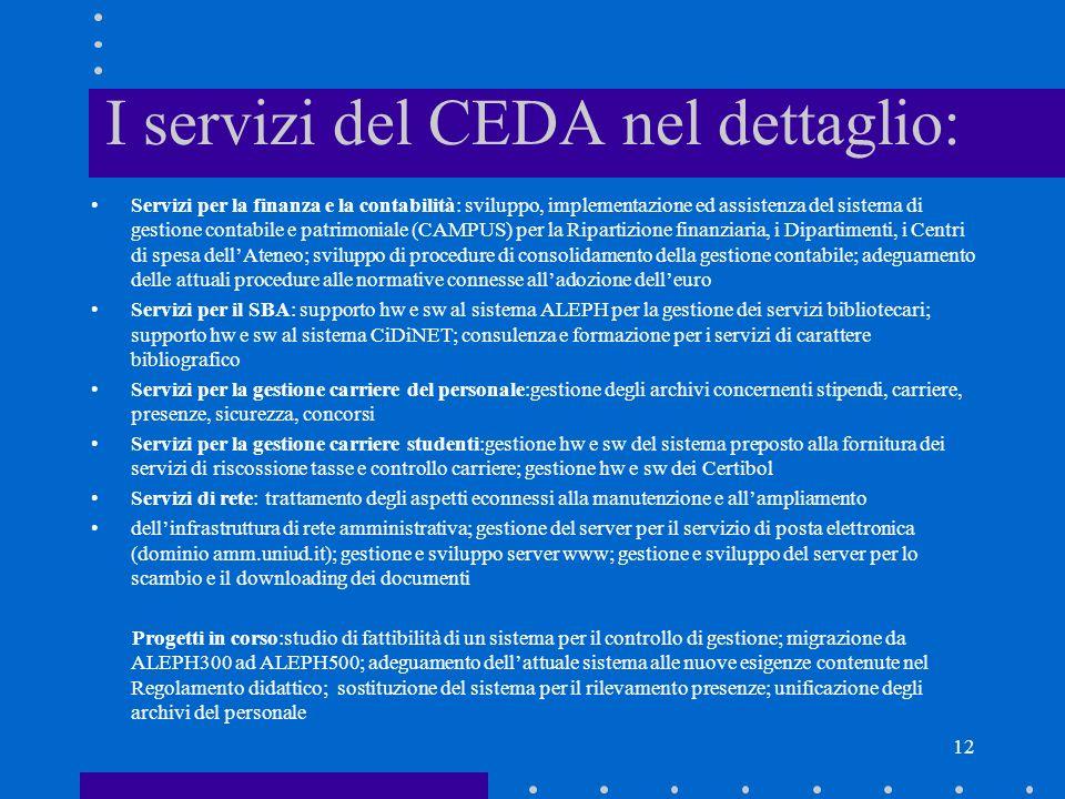 12 I servizi del CEDA nel dettaglio: Servizi per la finanza e la contabilità: sviluppo, implementazione ed assistenza del sistema di gestione contabil