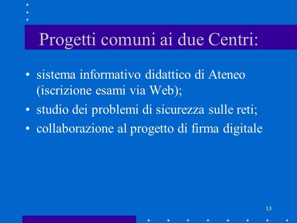 13 Progetti comuni ai due Centri: sistema informativo didattico di Ateneo (iscrizione esami via Web); studio dei problemi di sicurezza sulle reti; col
