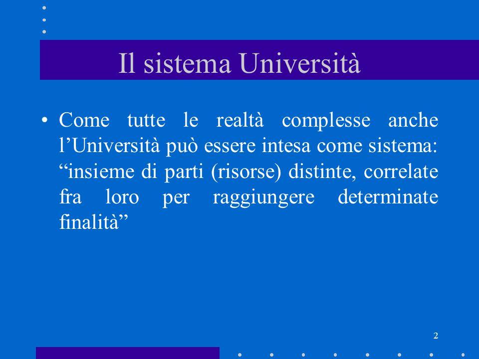 2 Il sistema Università Come tutte le realtà complesse anche lUniversità può essere intesa come sistema: insieme di parti (risorse) distinte, correlat