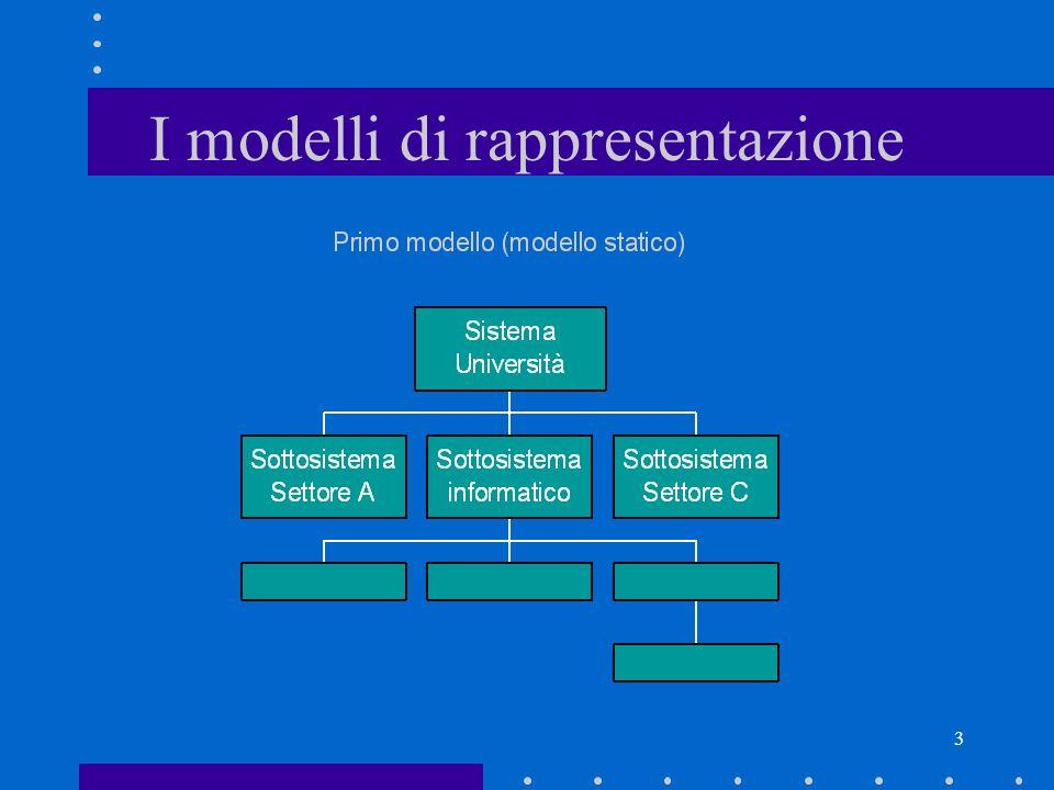 3 I modelli di rappresentazione