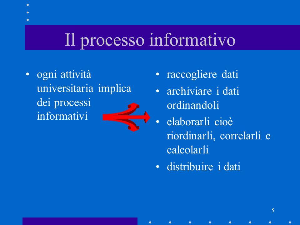 5 Il processo informativo ogni attività universitaria implica dei processi informativi raccogliere dati archiviare i dati ordinandoli elaborarli cioè