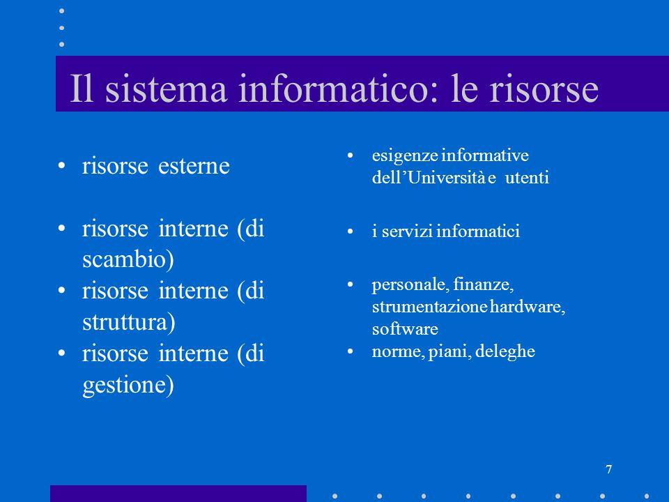 7 Il sistema informatico: le risorse risorse esterne risorse interne (di scambio) risorse interne (di struttura) risorse interne (di gestione) esigenz