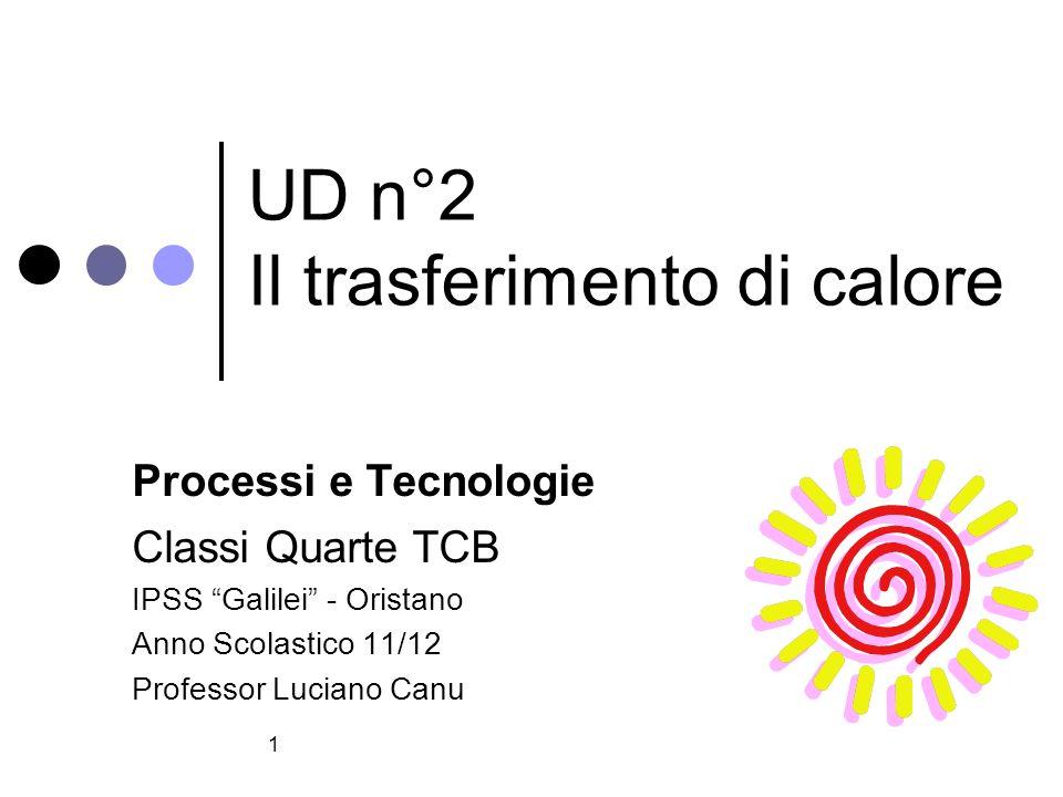 1 UD n°2 Il trasferimento di calore Processi e Tecnologie Classi Quarte TCB IPSS Galilei - Oristano Anno Scolastico 11/12 Professor Luciano Canu