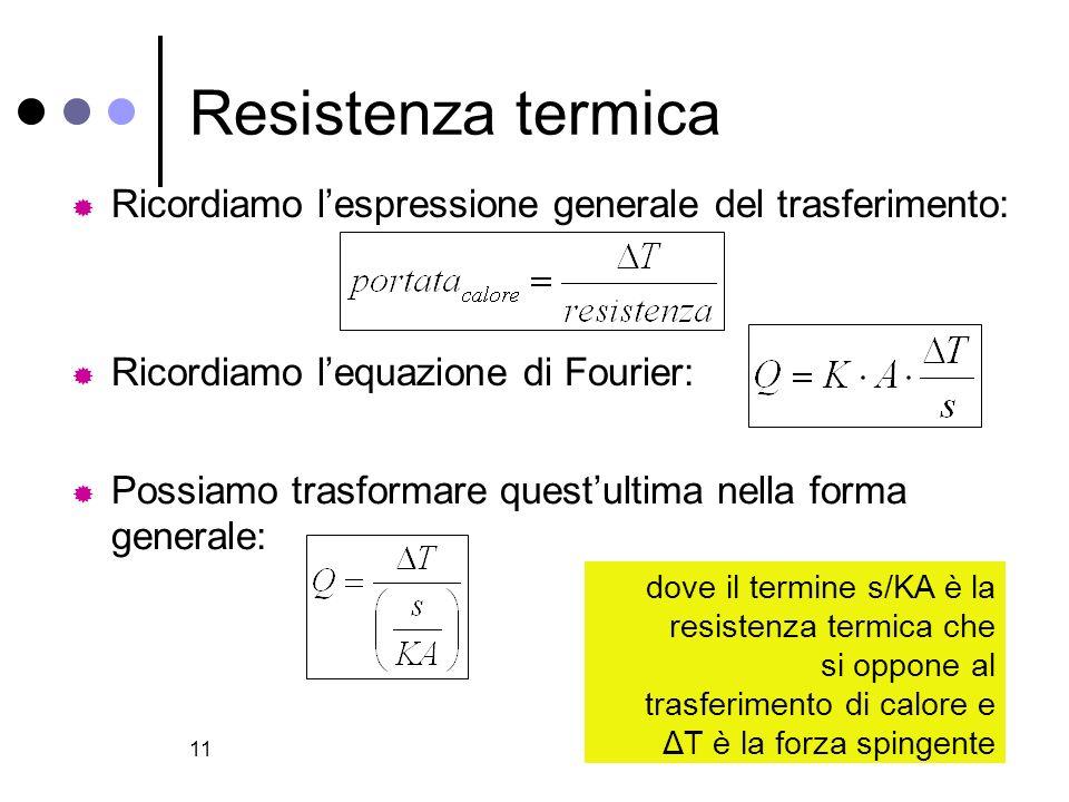 11 Resistenza termica Ricordiamo lespressione generale del trasferimento: Possiamo trasformare questultima nella forma generale: Ricordiamo lequazione di Fourier: dove il termine s/KA è la resistenza termica che si oppone al trasferimento di calore e ΔT è la forza spingente