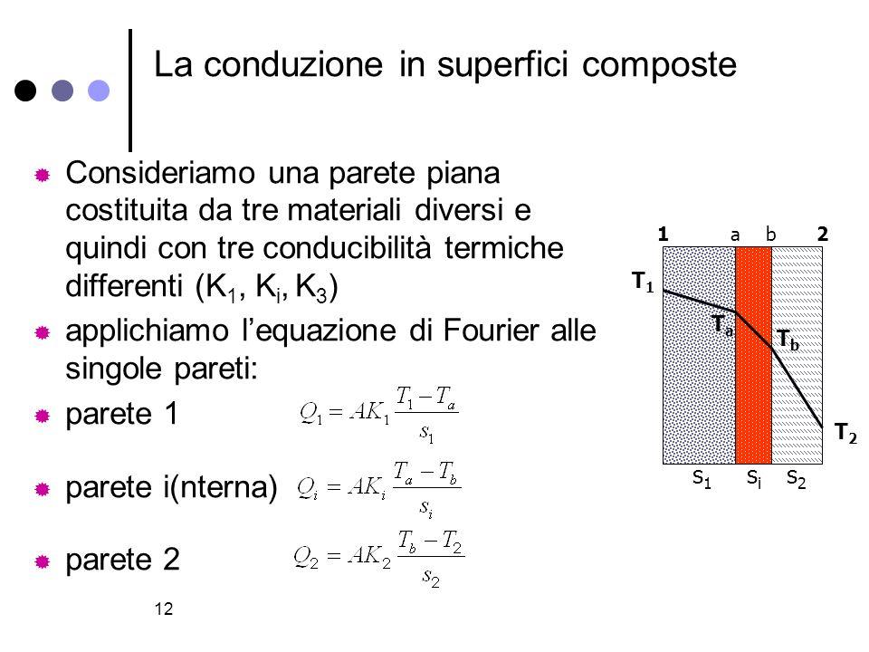 12 La conduzione in superfici composte Consideriamo una parete piana costituita da tre materiali diversi e quindi con tre conducibilità termiche differenti (K 1, K i, K 3 ) applichiamo lequazione di Fourier alle singole pareti: parete 1 parete i(nterna) parete 2 ab s1s1 sisi s2s2 12 T1T1 T2T2 TaTa TbTb