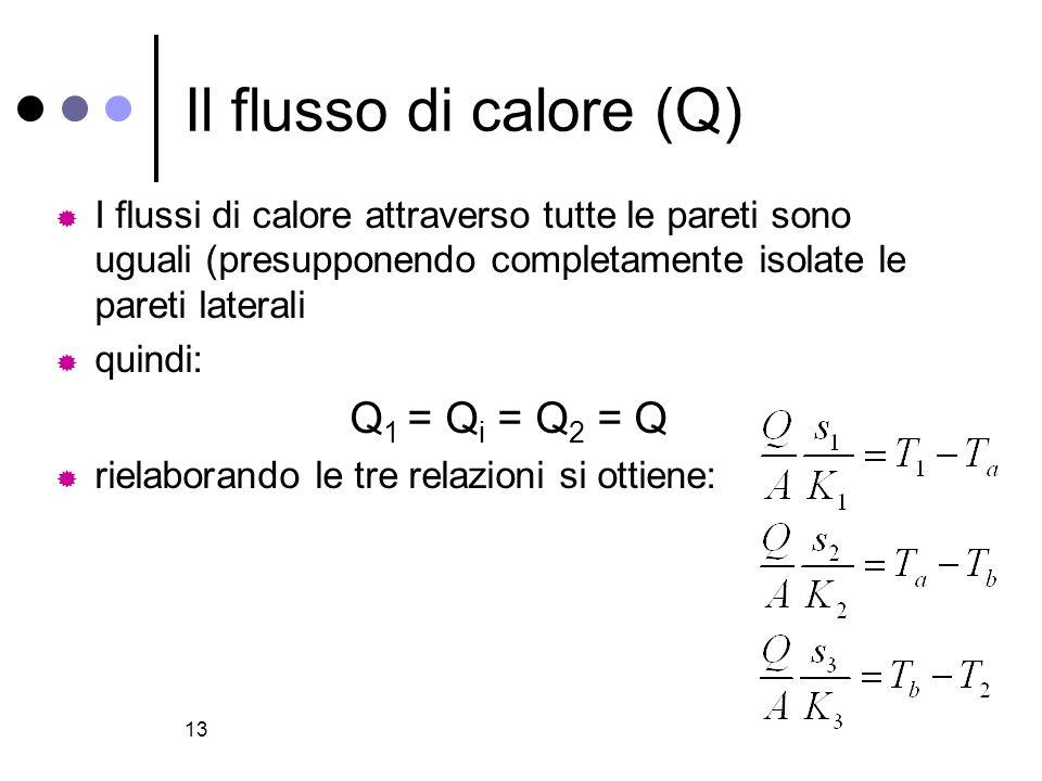 13 Il flusso di calore (Q) I flussi di calore attraverso tutte le pareti sono uguali (presupponendo completamente isolate le pareti laterali quindi: Q 1 = Q i = Q 2 = Q rielaborando le tre relazioni si ottiene: