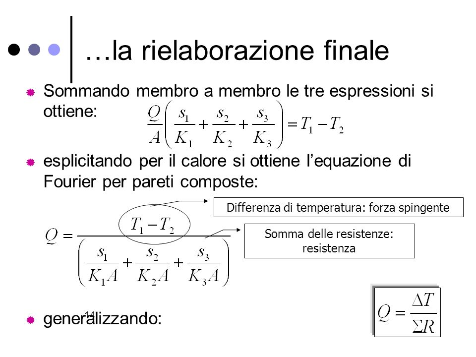 14 …la rielaborazione finale Sommando membro a membro le tre espressioni si ottiene: esplicitando per il calore si ottiene lequazione di Fourier per pareti composte: generalizzando: Differenza di temperatura: forza spingente Somma delle resistenze: resistenza