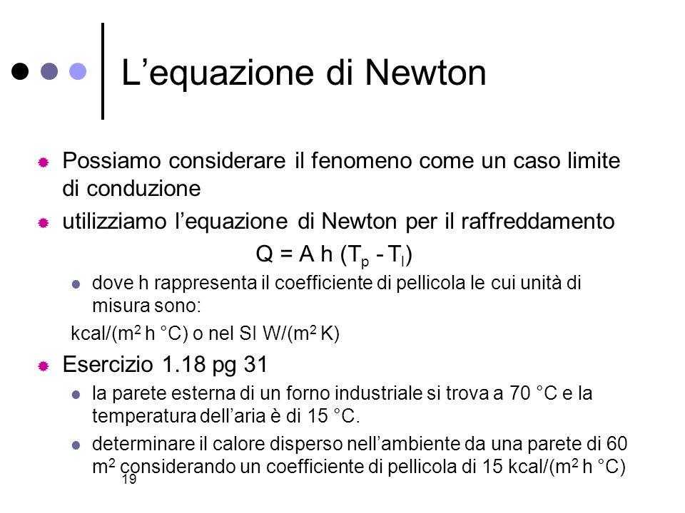 19 Lequazione di Newton Possiamo considerare il fenomeno come un caso limite di conduzione utilizziamo lequazione di Newton per il raffreddamento Q = A h (T p - T l ) dove h rappresenta il coefficiente di pellicola le cui unità di misura sono: kcal/(m 2 h °C) o nel SI W/(m 2 K) Esercizio 1.18 pg 31 la parete esterna di un forno industriale si trova a 70 °C e la temperatura dellaria è di 15 °C.