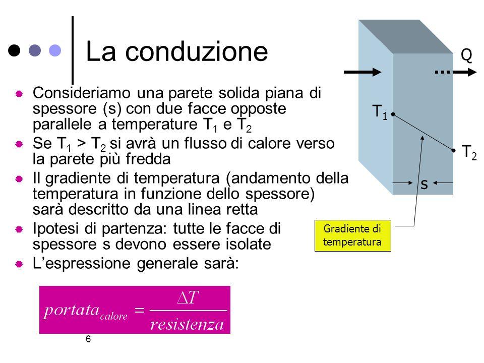 6 La conduzione Consideriamo una parete solida piana di spessore (s) con due facce opposte parallele a temperature T 1 e T 2 Se T 1 > T 2 si avrà un flusso di calore verso la parete più fredda Il gradiente di temperatura (andamento della temperatura in funzione dello spessore) sarà descritto da una linea retta Ipotesi di partenza: tutte le facce di spessore s devono essere isolate Lespressione generale sarà: T1T1 T2T2 Q s Gradiente di temperatura