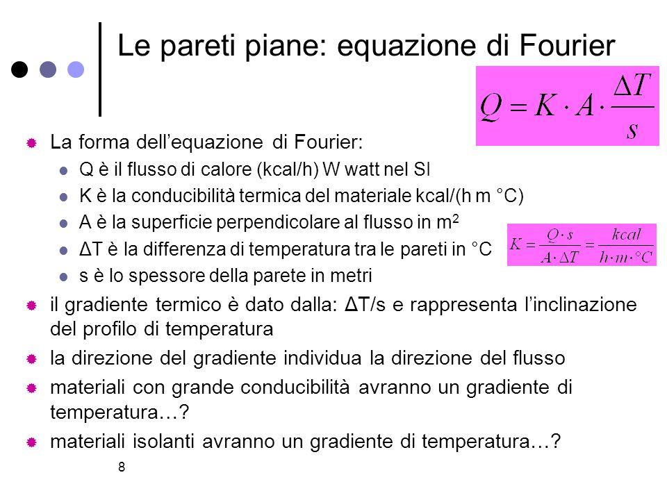 8 Le pareti piane: equazione di Fourier La forma dellequazione di Fourier: Q è il flusso di calore (kcal/h) W watt nel SI K è la conducibilità termica del materiale kcal/(h m °C) A è la superficie perpendicolare al flusso in m 2 ΔT è la differenza di temperatura tra le pareti in °C s è lo spessore della parete in metri il gradiente termico è dato dalla: ΔT/s e rappresenta linclinazione del profilo di temperatura la direzione del gradiente individua la direzione del flusso materiali con grande conducibilità avranno un gradiente di temperatura….