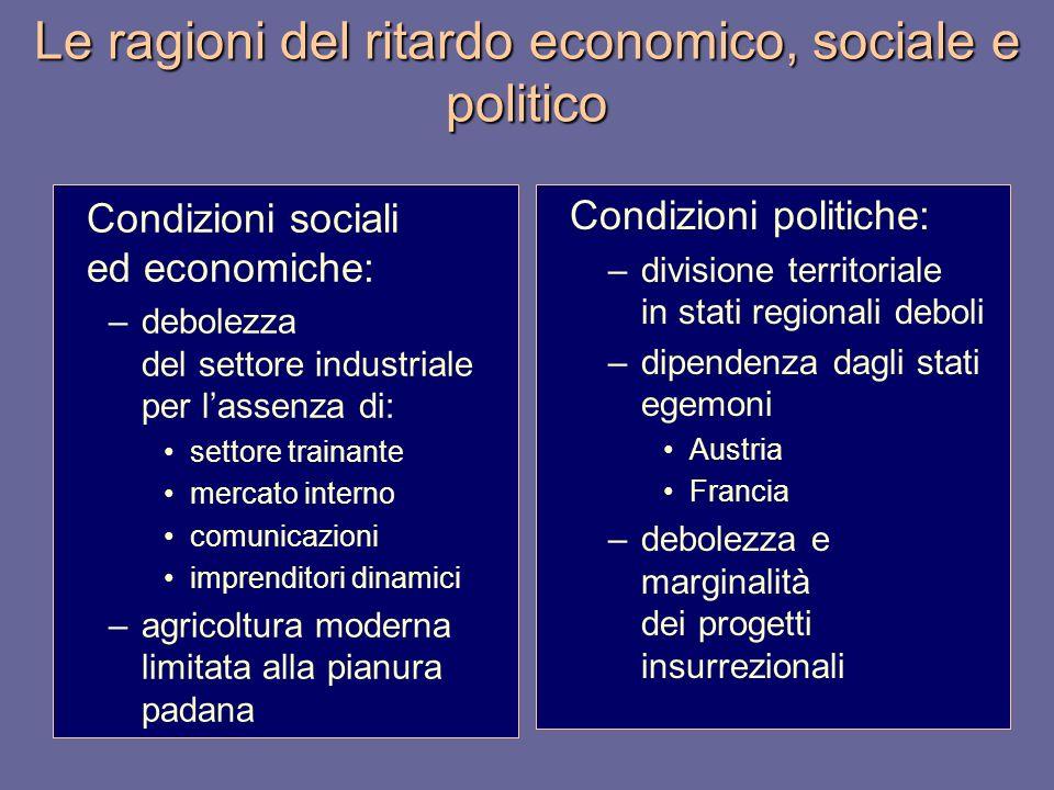 Le ragioni del ritardo economico, sociale e politico Condizioni sociali ed economiche: –debolezza del settore industriale per lassenza di: settore tra