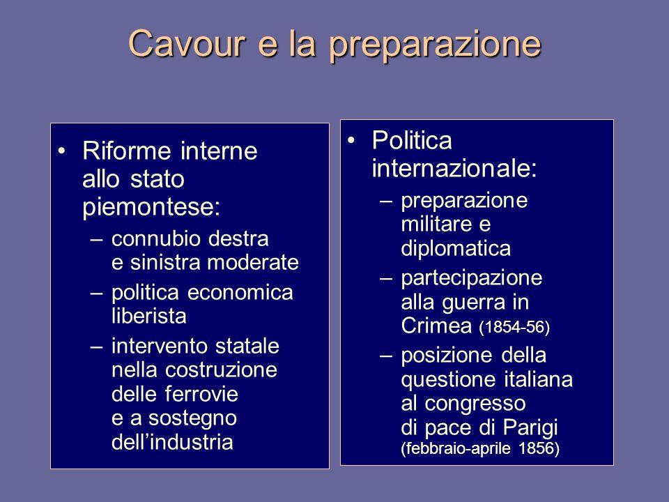 Cavour e la preparazione Riforme interne allo stato piemontese: –connubio destra e sinistra moderate –politica economica liberista –intervento statale
