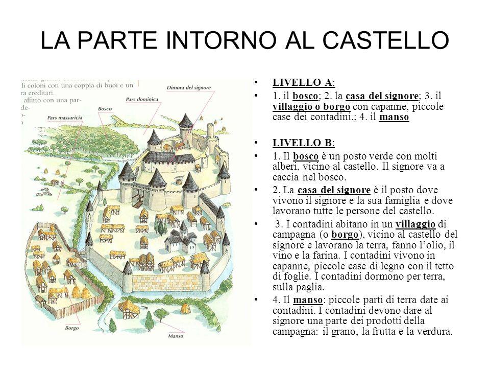 LA PARTE INTORNO AL CASTELLO LIVELLO A: 1. il bosco; 2. la casa del signore; 3. il villaggio o borgo con capanne, piccole case dei contadini.; 4. il m