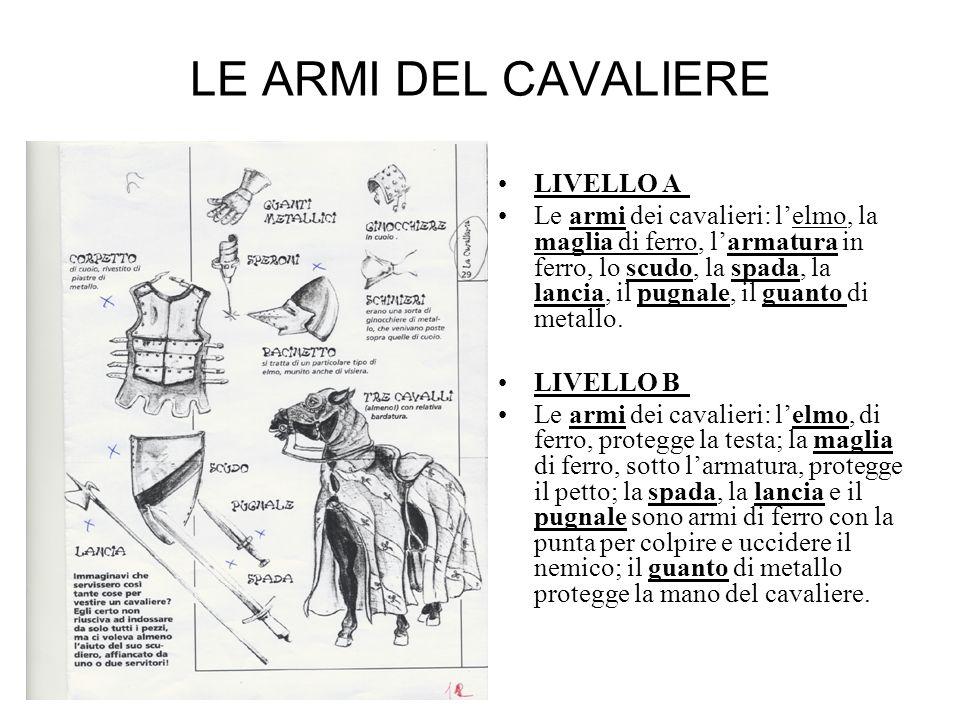 LE ARMI DEL CAVALIERE LIVELLO A Le armi dei cavalieri: lelmo, la maglia di ferro, larmatura in ferro, lo scudo, la spada, la lancia, il pugnale, il gu
