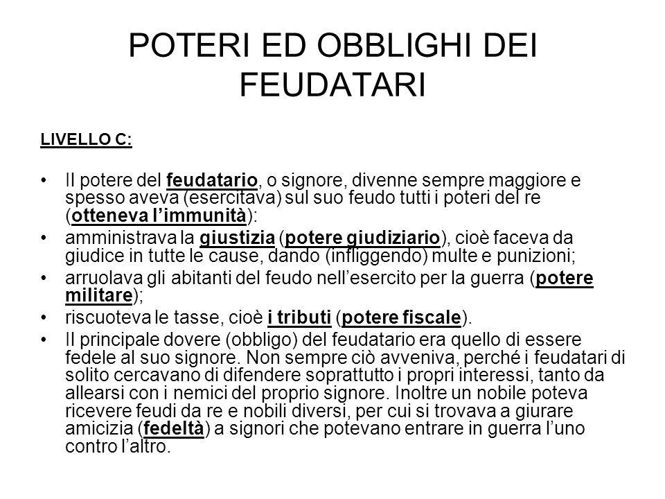 POTERI ED OBBLIGHI DEI FEUDATARI LIVELLO C: Il potere del feudatario, o signore, divenne sempre maggiore e spesso aveva (esercitava) sul suo feudo tut