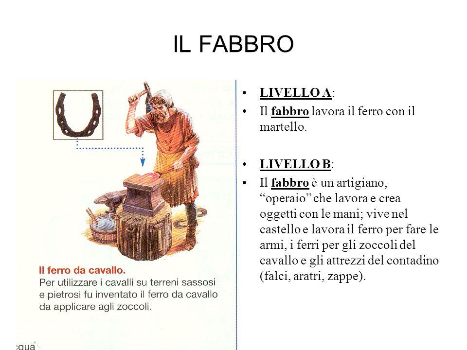 IL FABBRO LIVELLO A: Il fabbro lavora il ferro con il martello. LIVELLO B: Il fabbro è un artigiano, operaio che lavora e crea oggetti con le mani; vi