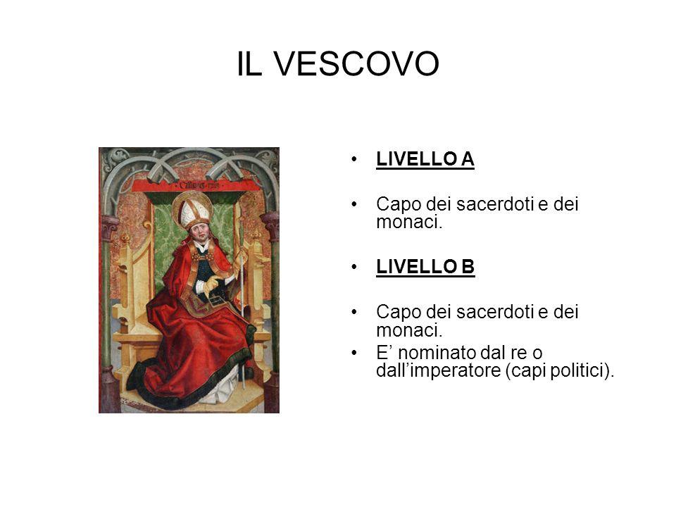 IL VESCOVO LIVELLO A Capo dei sacerdoti e dei monaci. LIVELLO B Capo dei sacerdoti e dei monaci. E nominato dal re o dallimperatore (capi politici).