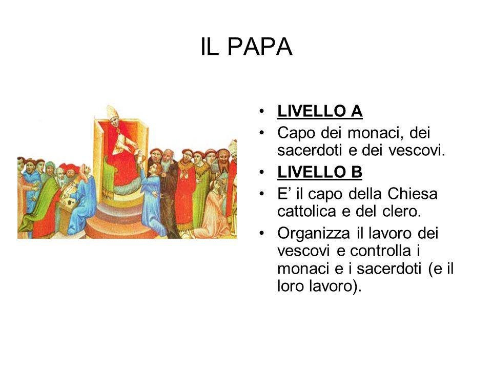 IL PAPA LIVELLO A Capo dei monaci, dei sacerdoti e dei vescovi. LIVELLO B E il capo della Chiesa cattolica e del clero. Organizza il lavoro dei vescov