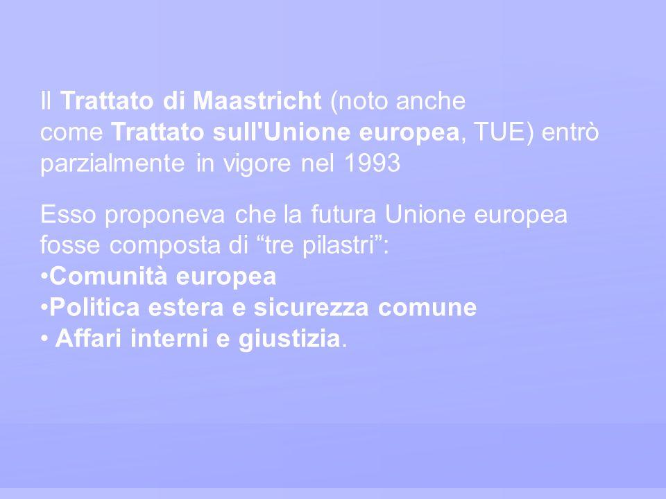 Il Trattato di Maastricht (noto anche come Trattato sull'Unione europea, TUE) entrò parzialmente in vigore nel 1993 Esso proponeva che la futura Union