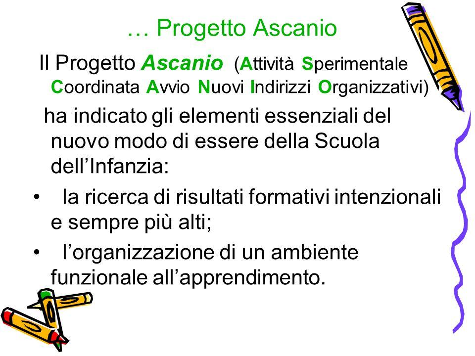 … Progetto Ascanio Il Progetto Ascanio (Attività Sperimentale Coordinata Avvio Nuovi Indirizzi Organizzativi) ha indicato gli elementi essenziali del